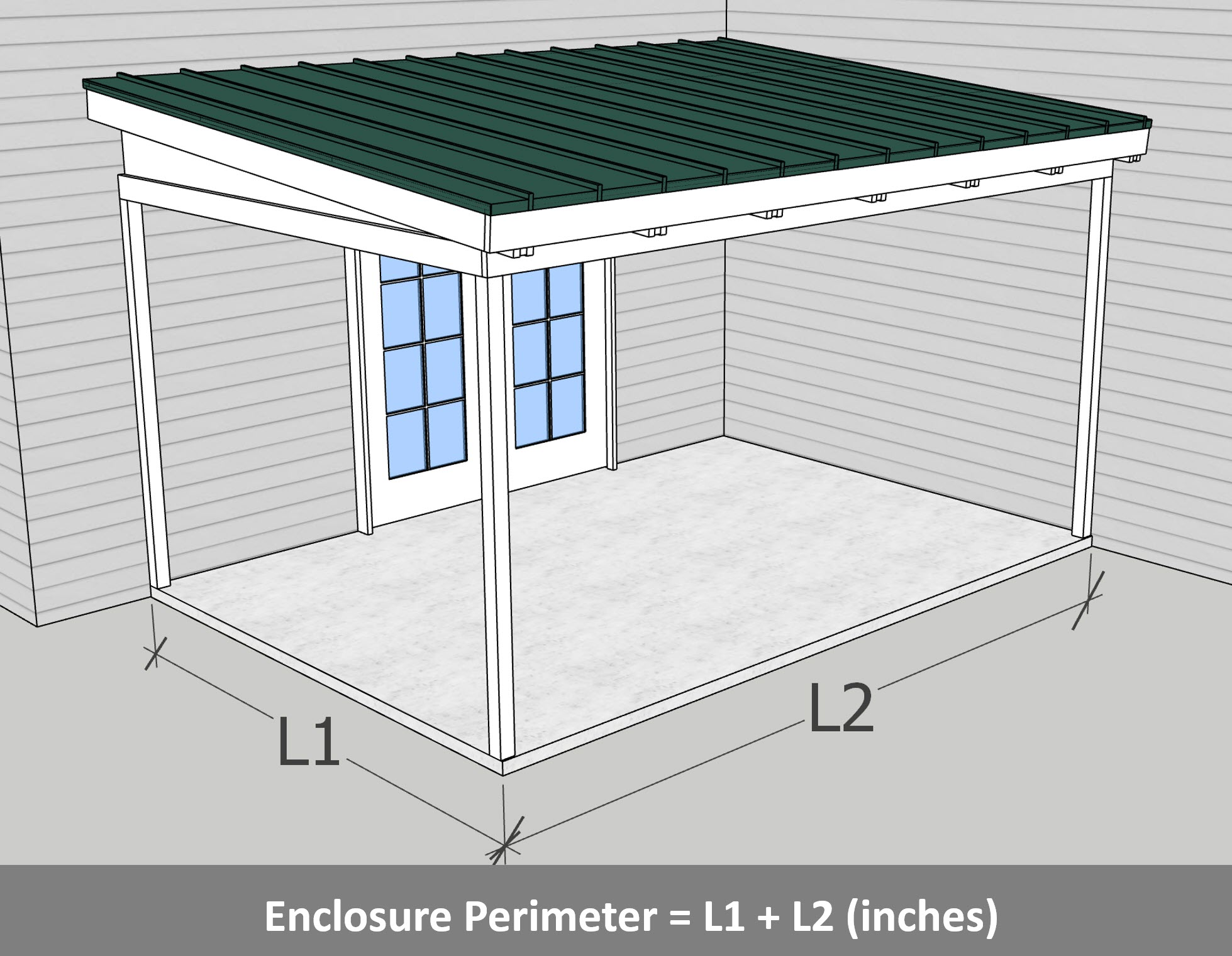calculate enclosure perimeter